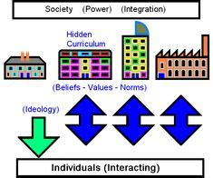 Unitary Perspective: An Integrated System Essay - cramcom